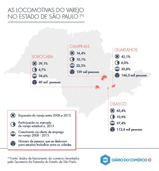 dc_locomotivas_estado_sp