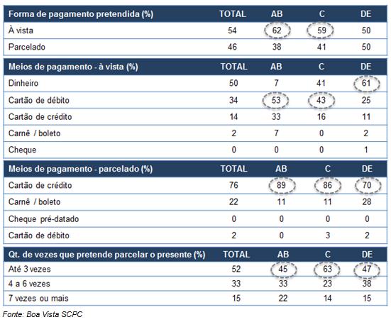 pesquisa2diacrianca2014