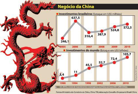 xarte-negocio-da-china_jpg_pagespeed_ic_2L2m5r72sf
